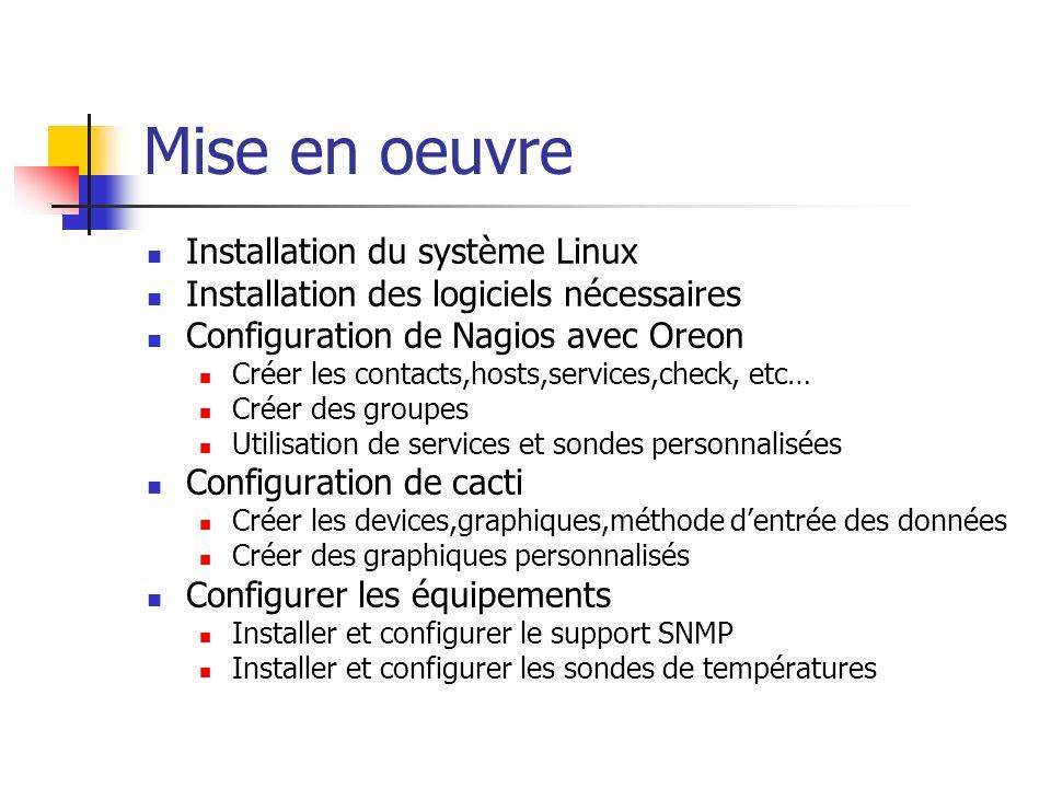 Mise en oeuvre Installation du système Linux Installation des logiciels nécessaires Configuration de Nagios avec Oreon Créer les contacts,hosts,servic