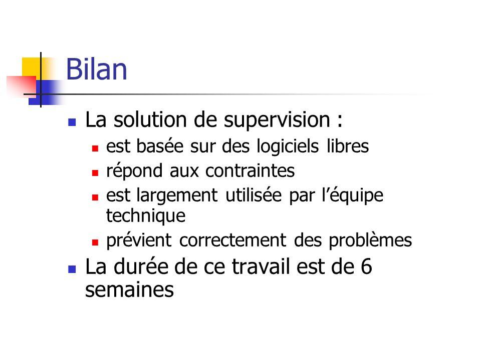 Bilan La solution de supervision : est basée sur des logiciels libres répond aux contraintes est largement utilisée par léquipe technique prévient cor