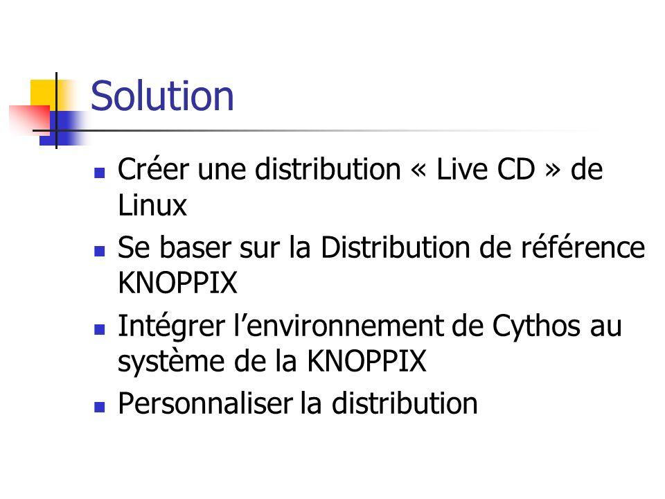 Solution Créer une distribution « Live CD » de Linux Se baser sur la Distribution de référence KNOPPIX Intégrer lenvironnement de Cythos au système de