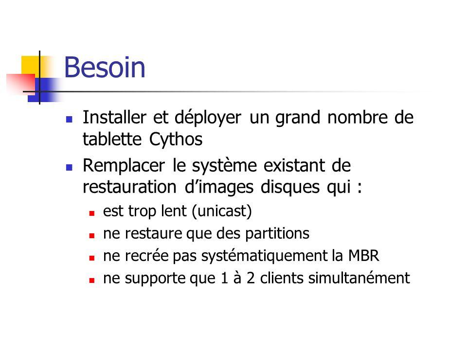 Besoin Installer et déployer un grand nombre de tablette Cythos Remplacer le système existant de restauration dimages disques qui : est trop lent (uni