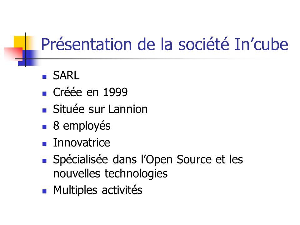 Présentation de la société Incube SARL Créée en 1999 Située sur Lannion 8 employés Innovatrice Spécialisée dans lOpen Source et les nouvelles technolo