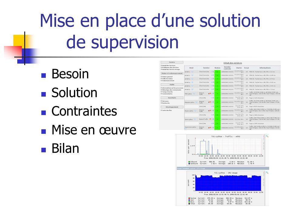 Contraintes Intégration dun système Linux Intégration dune base de donnée spécifique Intégration de flux préenregistrés Émulation de certains serveurs en local Doit être portable et distribuable Fonctionnement sur des PC standards