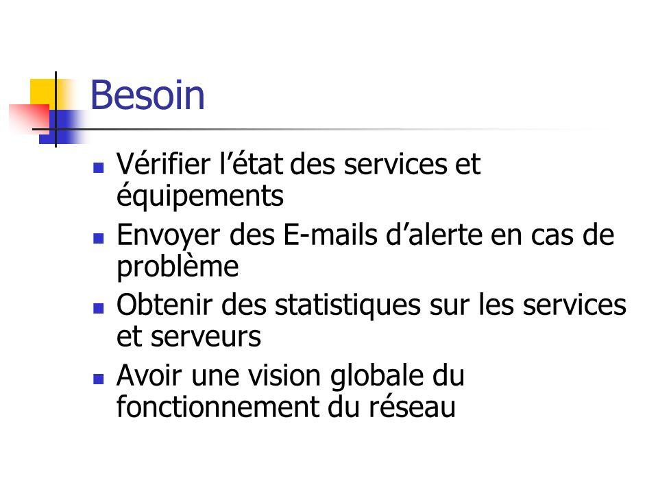 Besoin Vérifier létat des services et équipements Envoyer des E-mails dalerte en cas de problème Obtenir des statistiques sur les services et serveurs