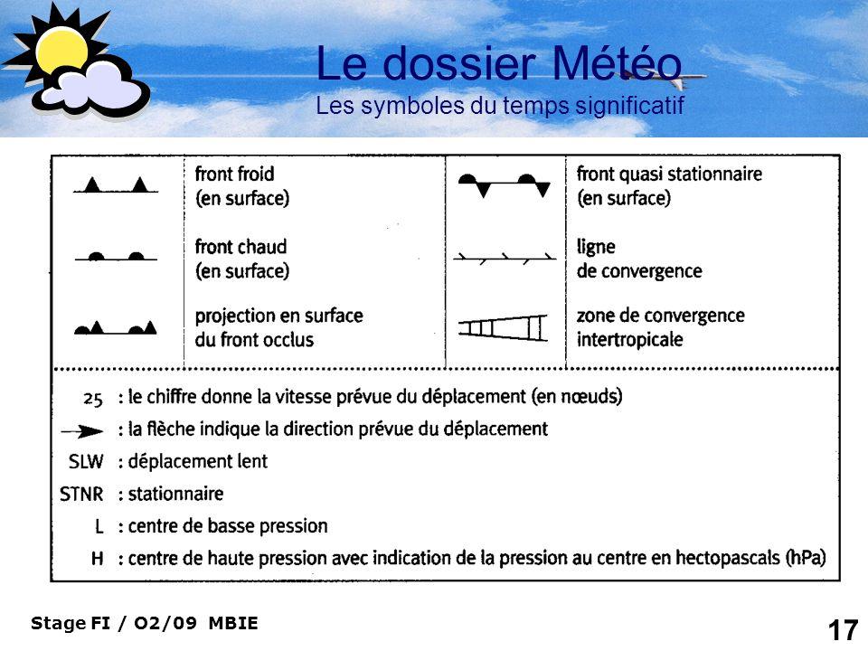 Stage FI / O2/09 MBIE 17 Le dossier Météo Les symboles du temps significatif