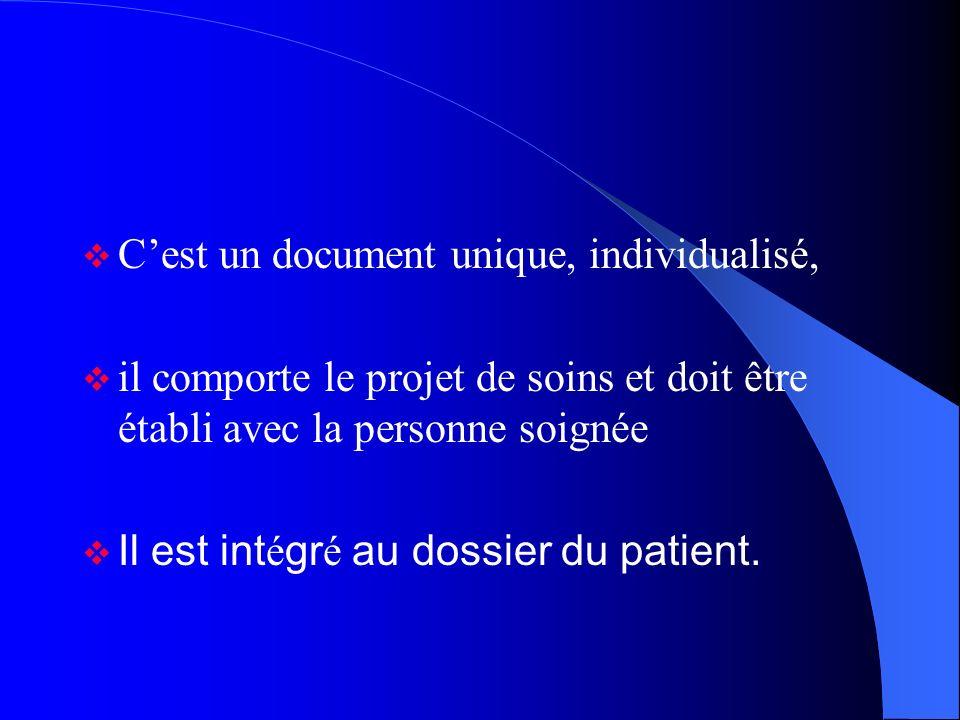 C est un document l é gal contenant toutes les informations recueillies concernant le malade.