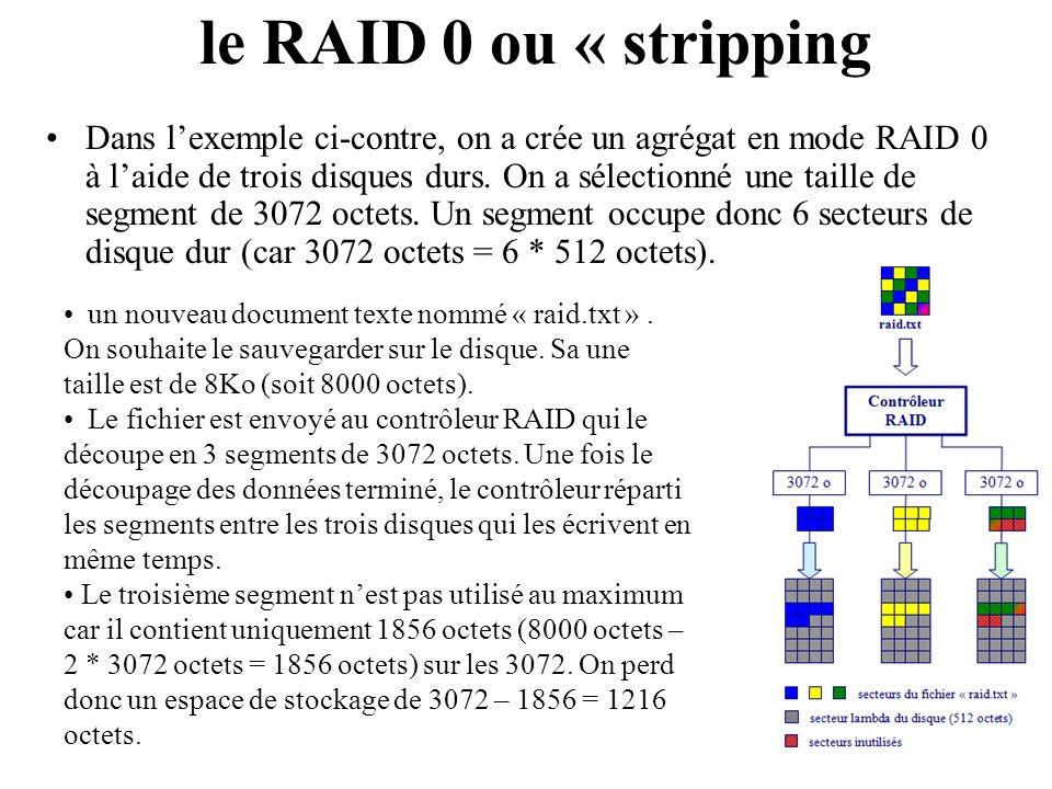 Dans lexemple ci-contre, on a crée un agrégat en mode RAID 0 à laide de trois disques durs. On a sélectionné une taille de segment de 3072 octets. Un