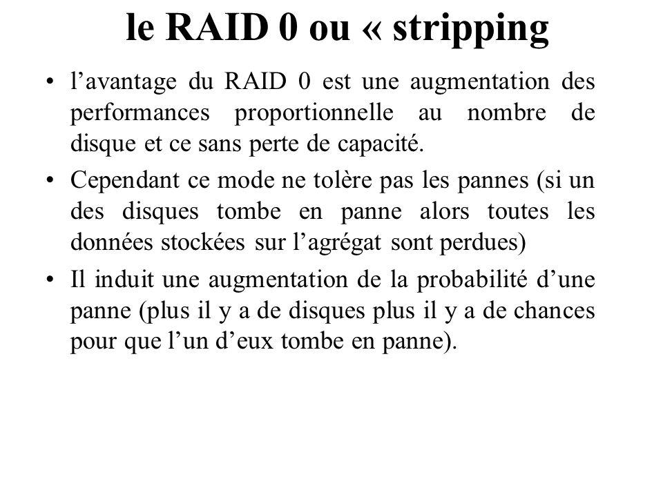 lavantage du RAID 0 est une augmentation des performances proportionnelle au nombre de disque et ce sans perte de capacité. Cependant ce mode ne tolèr