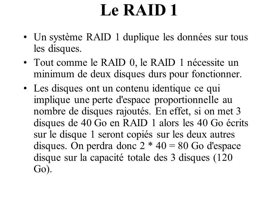 Le RAID 1 Un système RAID 1 duplique les données sur tous les disques. Tout comme le RAID 0, le RAID 1 nécessite un minimum de deux disques durs pour