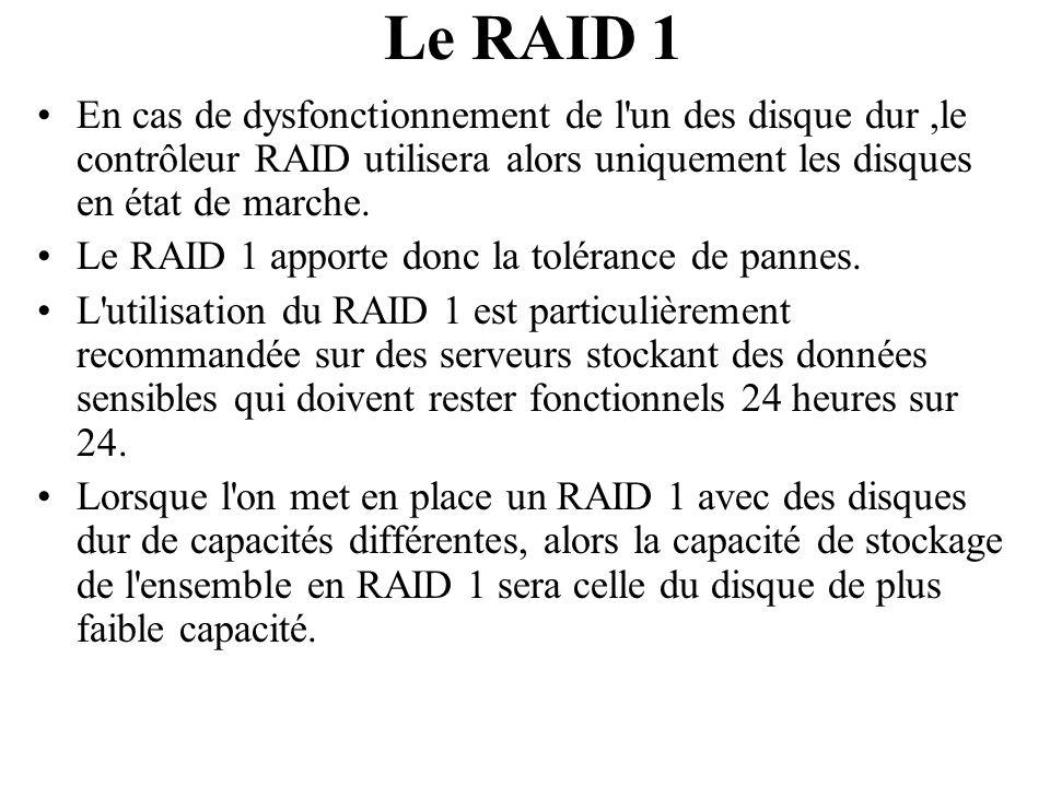 En cas de dysfonctionnement de l'un des disque dur,le contrôleur RAID utilisera alors uniquement les disques en état de marche. Le RAID 1 apporte donc