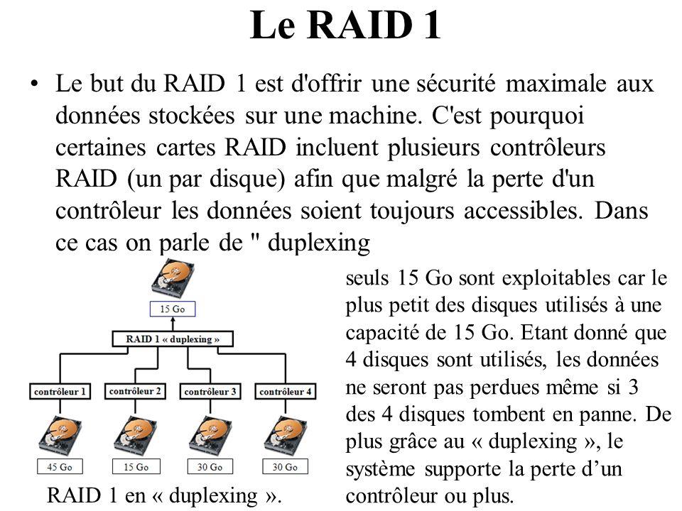 Le but du RAID 1 est d'offrir une sécurité maximale aux données stockées sur une machine. C'est pourquoi certaines cartes RAID incluent plusieurs cont