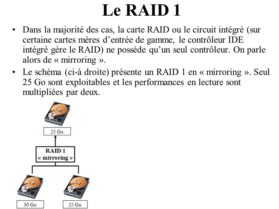 Dans la majorité des cas, la carte RAID ou le circuit intégré (sur certaine cartes mères dentrée de gamme, le contrôleur IDE intégré gère le RAID) ne