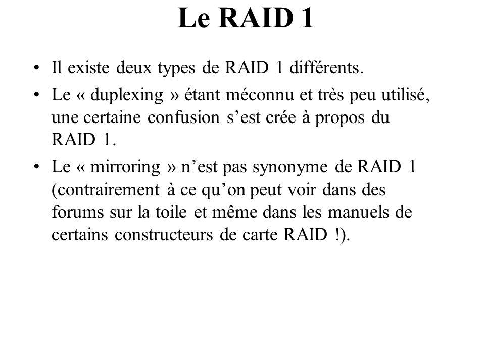 Il existe deux types de RAID 1 différents. Le « duplexing » étant méconnu et très peu utilisé, une certaine confusion sest crée à propos du RAID 1. Le