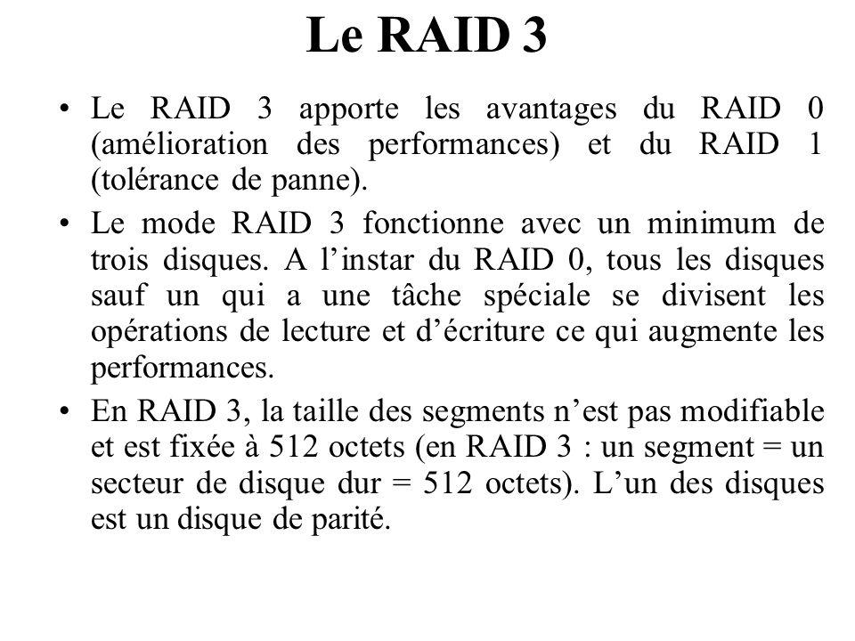 Le RAID 3 Le RAID 3 apporte les avantages du RAID 0 (amélioration des performances) et du RAID 1 (tolérance de panne). Le mode RAID 3 fonctionne avec