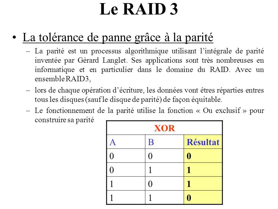 La tolérance de panne grâce à la parité –La parité est un processus algorithmique utilisant lintégrale de parité inventée par Gérard Langlet. Ses appl