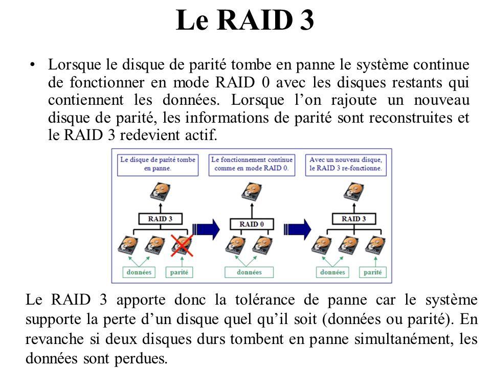 Lorsque le disque de parité tombe en panne le système continue de fonctionner en mode RAID 0 avec les disques restants qui contiennent les données. Lo