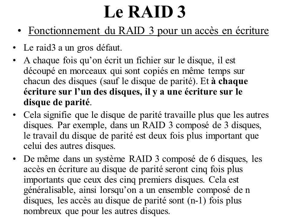 Le raid3 a un gros défaut. A chaque fois quon écrit un fichier sur le disque, il est découpé en morceaux qui sont copiés en même temps sur chacun des