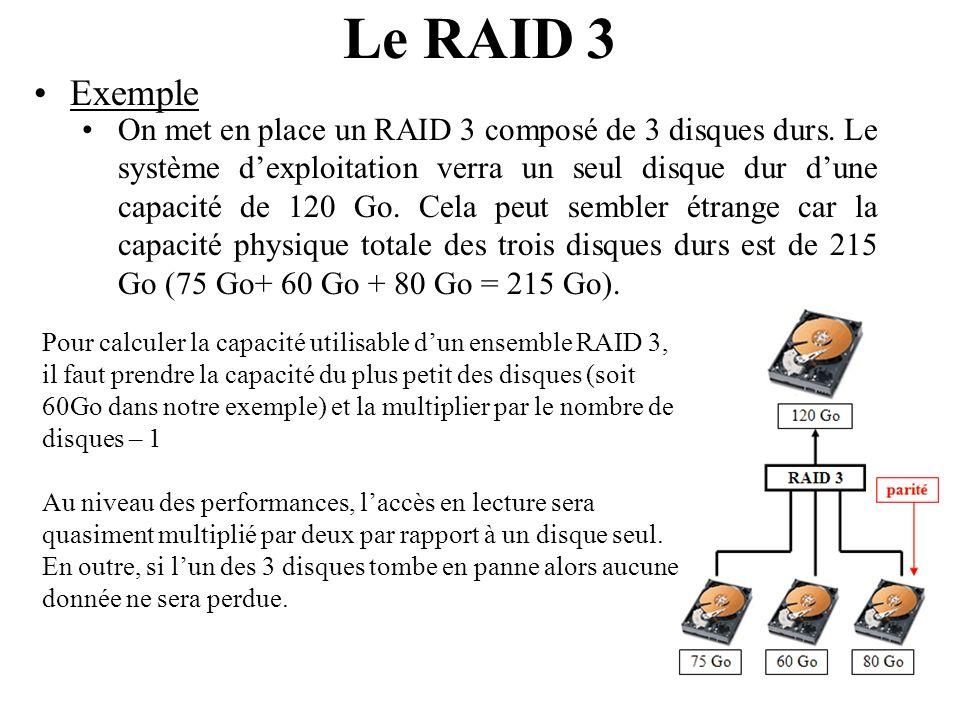On met en place un RAID 3 composé de 3 disques durs. Le système dexploitation verra un seul disque dur dune capacité de 120 Go. Cela peut sembler étra