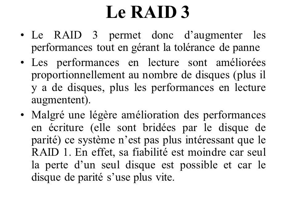 Le RAID 3 permet donc daugmenter les performances tout en gérant la tolérance de panne Les performances en lecture sont améliorées proportionnellement