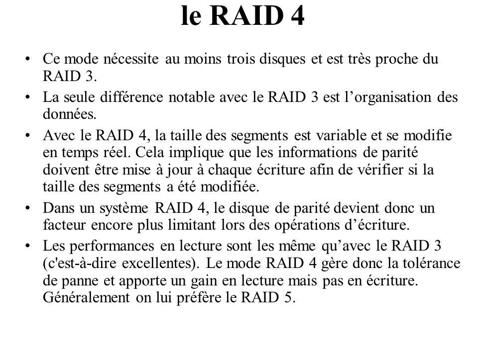 le RAID 4 Ce mode nécessite au moins trois disques et est très proche du RAID 3. La seule différence notable avec le RAID 3 est lorganisation des donn