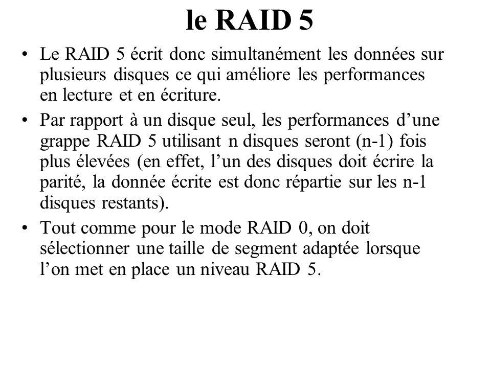 Le RAID 5 écrit donc simultanément les données sur plusieurs disques ce qui améliore les performances en lecture et en écriture. Par rapport à un disq