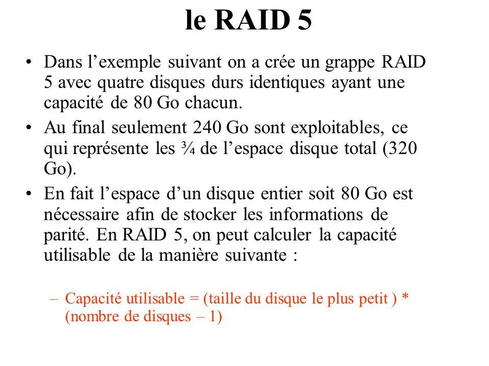 Dans lexemple suivant on a crée un grappe RAID 5 avec quatre disques durs identiques ayant une capacité de 80 Go chacun. Au final seulement 240 Go son