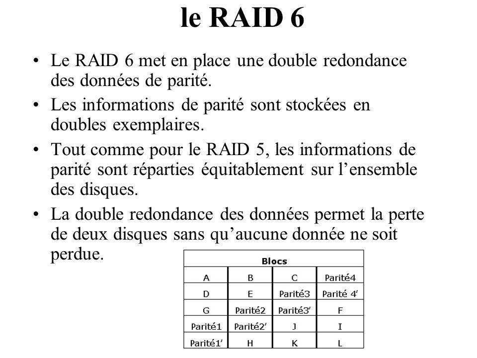 le RAID 6 Le RAID 6 met en place une double redondance des données de parité. Les informations de parité sont stockées en doubles exemplaires. Tout co