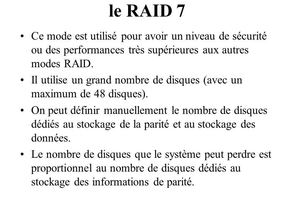 le RAID 7 Ce mode est utilisé pour avoir un niveau de sécurité ou des performances très supérieures aux autres modes RAID. Il utilise un grand nombre