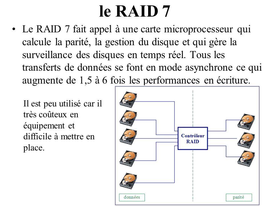 Le RAID 7 fait appel à une carte microprocesseur qui calcule la parité, la gestion du disque et qui gère la surveillance des disques en temps réel. To
