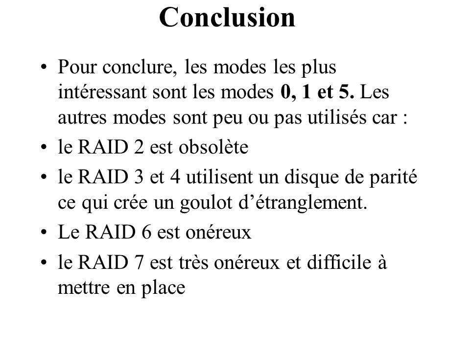 Conclusion Pour conclure, les modes les plus intéressant sont les modes 0, 1 et 5. Les autres modes sont peu ou pas utilisés car : le RAID 2 est obsol