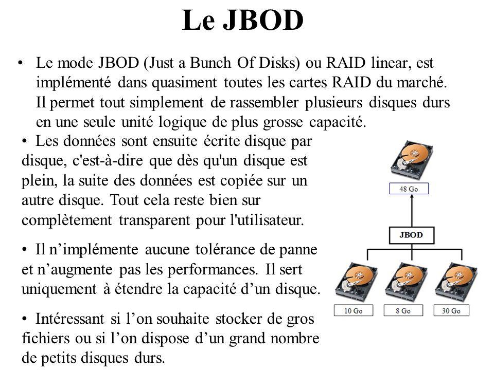 Le JBOD Le mode JBOD (Just a Bunch Of Disks) ou RAID linear, est implémenté dans quasiment toutes les cartes RAID du marché. Il permet tout simplement