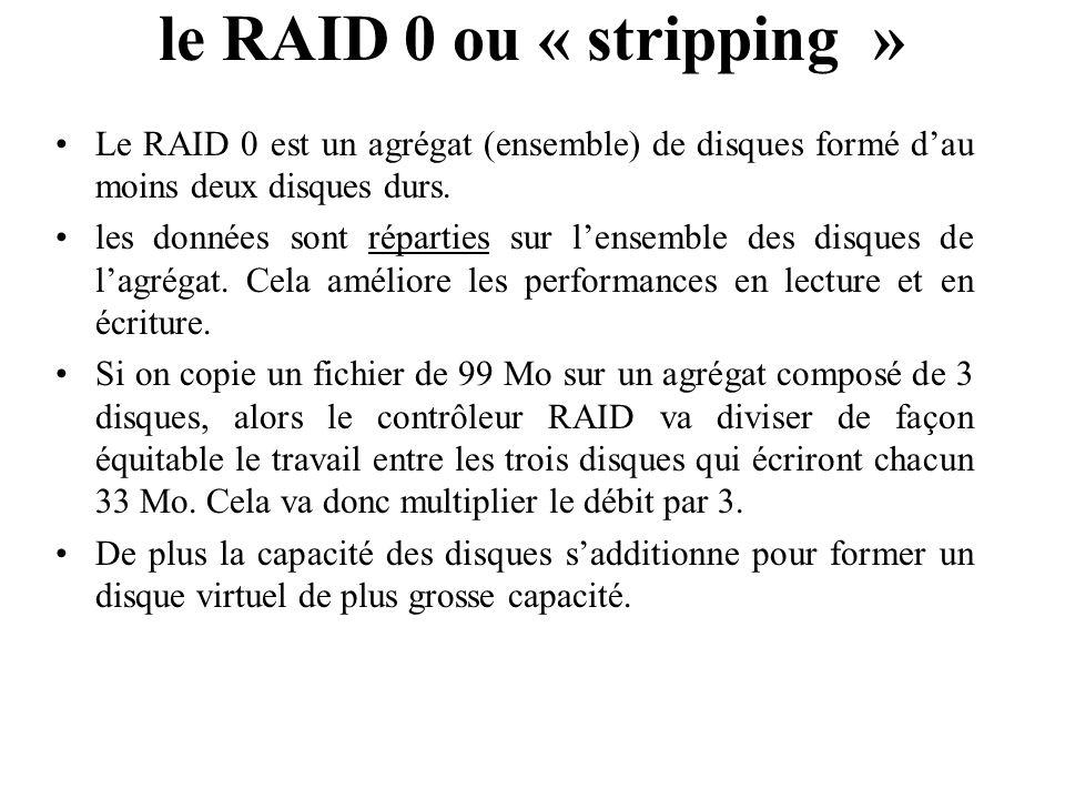 Supposons que lon crée un agrégat (en RAID 0) avec 3 disques durs ayant les mêmes caractéristiques : –capacité de 160Go –débit de 100Mo/s en lecture –débit de 80Mo/s en écriture le RAID 0 ou « stripping Cet agrégat se comportera alors pour le système dexploitation comme un disque dur virtuel de 480Go (3*160 Go = 480Go) avec : un débit en lecture de 300 Mo/s (3*100Mo/s) un débit en écriture de 240 Mo/s.