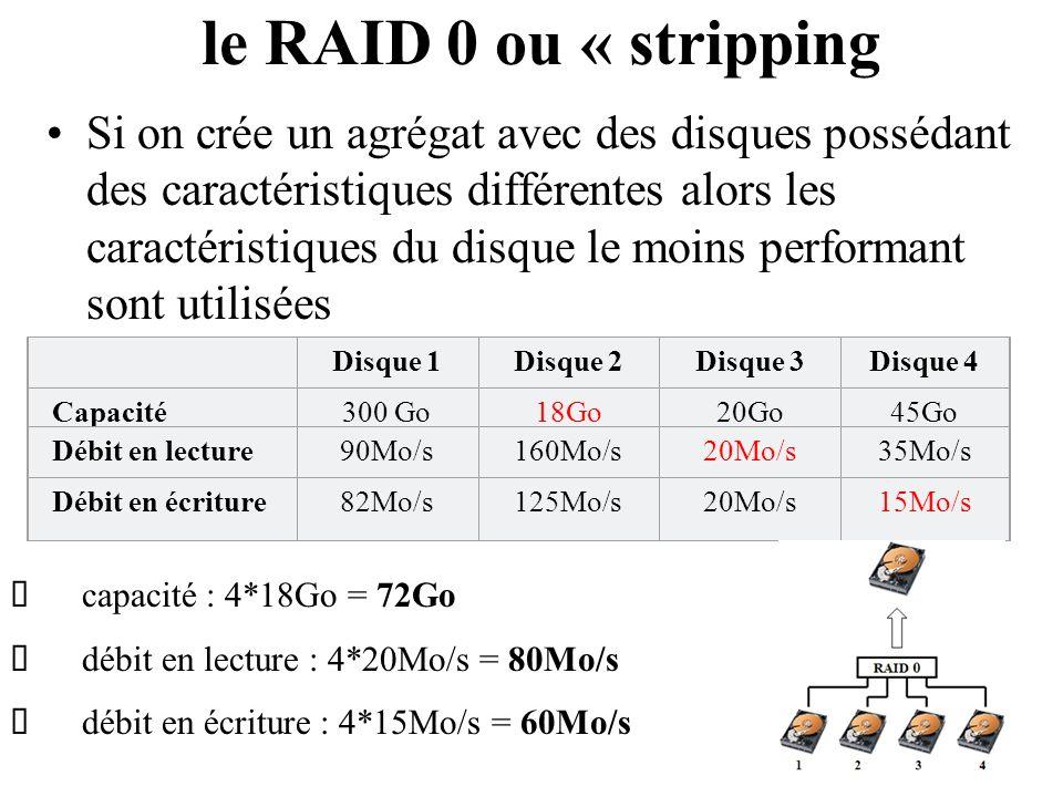 Pour répartir les données sur lensemble des disques de la façon la plus optimisée, la carte RAID (ou bien le système dexploitation dans le cas dun RAID logiciel) doit les découper en petites unités appelées segments Lorsque lon met en place un niveau RAID 0, on doit spécifier la taille de ces segments (ou block size, et parfois nommé chunk size ) Cette taille est un multiple de la capacité dun secteur de disque dur (soit 512octets) La taille sélectionnée va influencer sur les performances en lecture et en écriture.