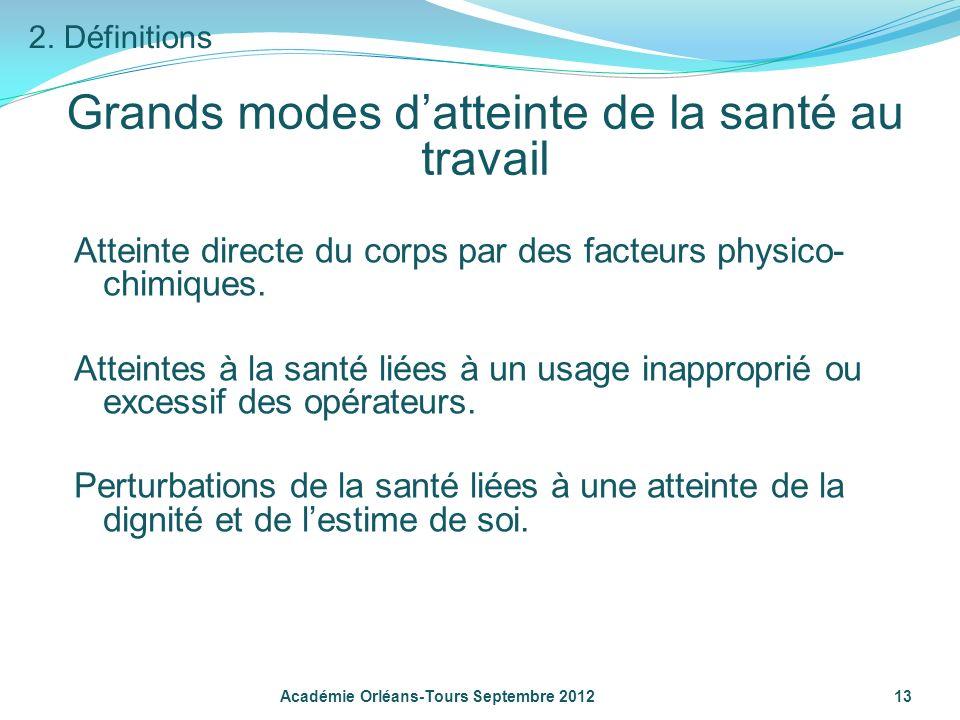 Académie Orléans-Tours Septembre 2012 13 Grands modes datteinte de la santé au travail Atteinte directe du corps par des facteurs physico- chimiques.