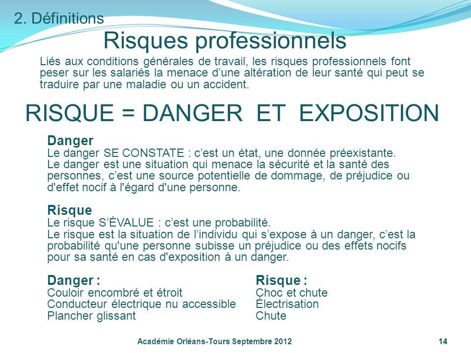 14 RISQUE = DANGER ET EXPOSITION 14 Académie Orléans-Tours Septembre 2012 Danger Le danger SE CONSTATE : cest un état, une donnée préexistante. Le dan