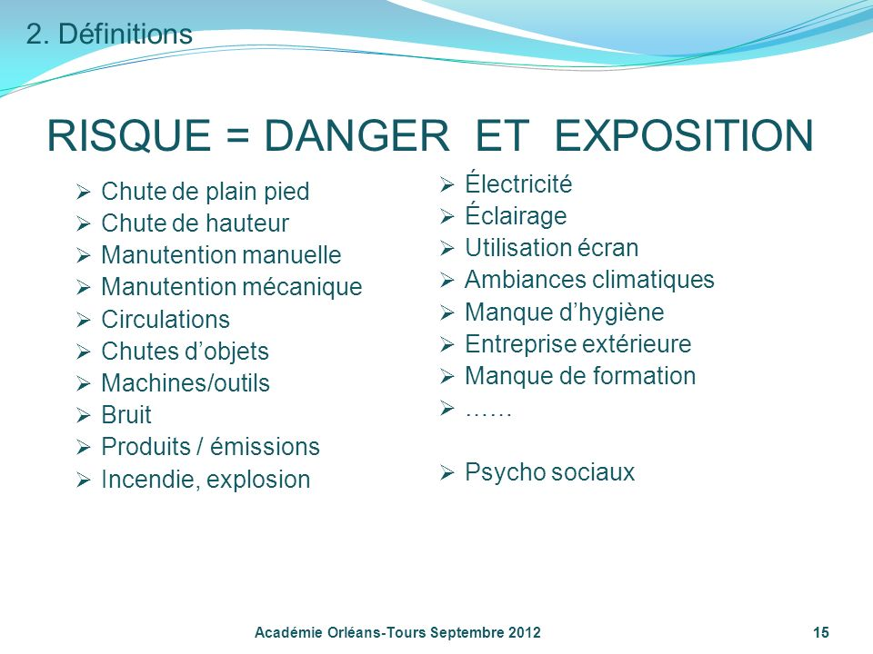 15 RISQUE = DANGER ET EXPOSITION Chute de plain pied Chute de hauteur Manutention manuelle Manutention mécanique Circulations Chutes dobjets Machines/