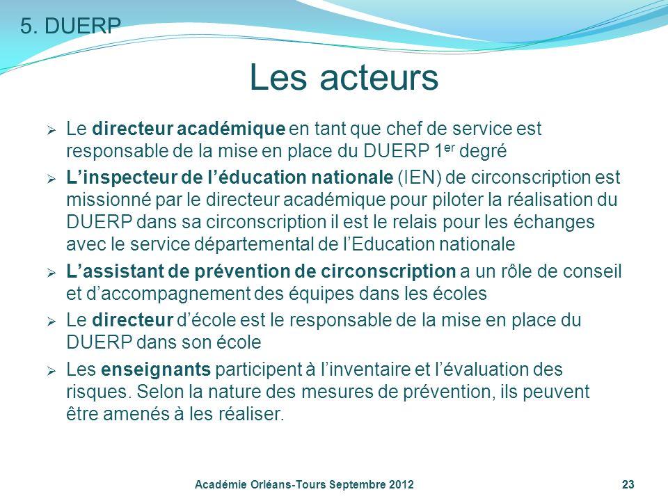 23 Les acteurs Le directeur académique en tant que chef de service est responsable de la mise en place du DUERP 1 er degré Linspecteur de léducation n