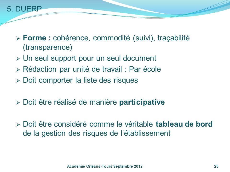 25 Forme : cohérence, commodité (suivi), traçabilité (transparence) Un seul support pour un seul document Rédaction par unité de travail : Par école D