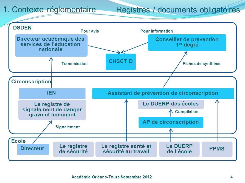 4Académie Orléans-Tours Septembre 2012 DSDEN Conseiller de prévention 1 er degré Circonscription Directeur académique des services de léducation natio