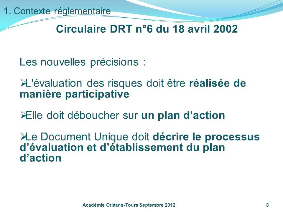 Les nouvelles précisions : L'évaluation des risques doit être réalisée de manière participative Elle doit déboucher sur un plan daction Le Document Un