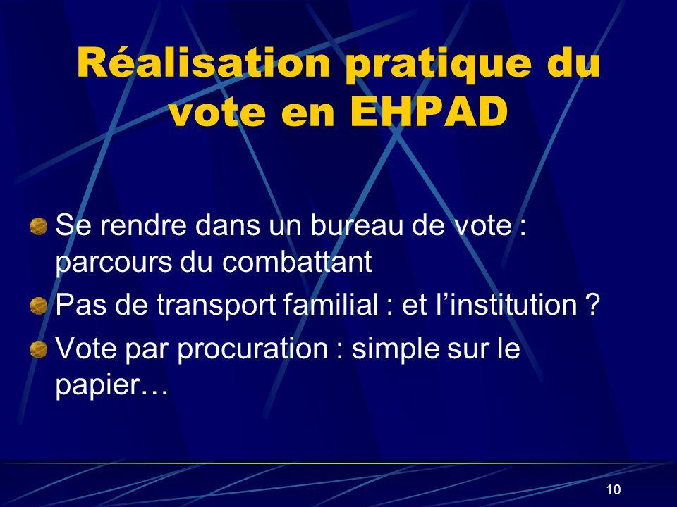 10 Réalisation pratique du vote en EHPAD Se rendre dans un bureau de vote : parcours du combattant Pas de transport familial : et linstitution ? Vote