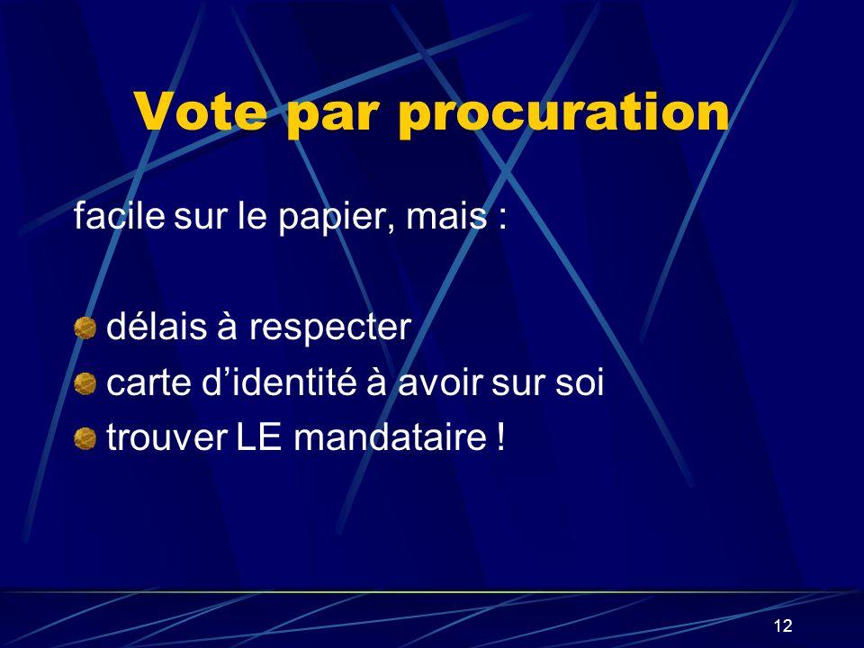 12 Vote par procuration facile sur le papier, mais : délais à respecter carte didentité à avoir sur soi trouver LE mandataire !