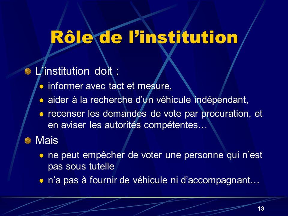 13 Rôle de linstitution Linstitution doit : informer avec tact et mesure, aider à la recherche dun véhicule indépendant, recenser les demandes de vote