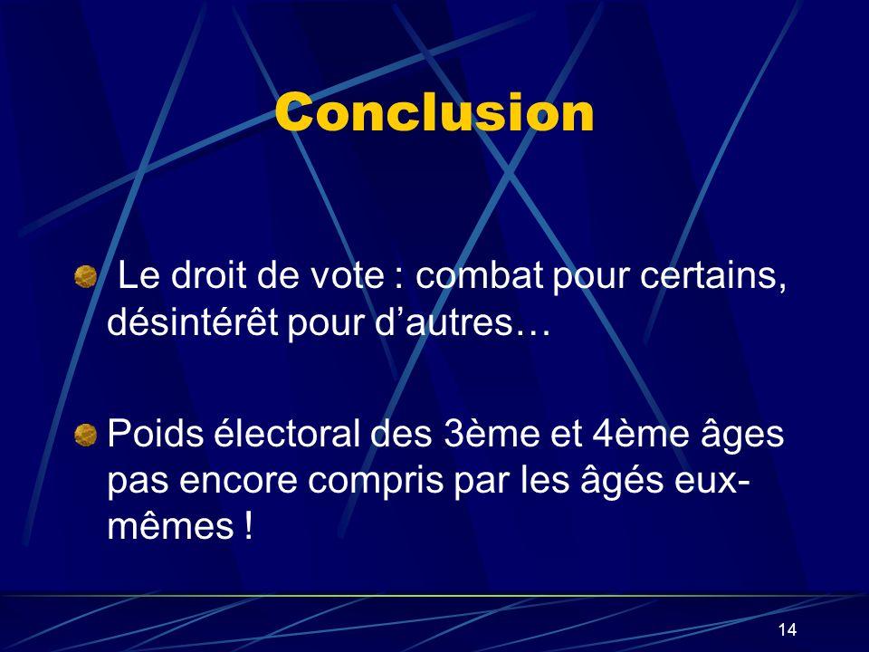 14 Conclusion Le droit de vote : combat pour certains, désintérêt pour dautres… Poids électoral des 3ème et 4ème âges pas encore compris par les âgés