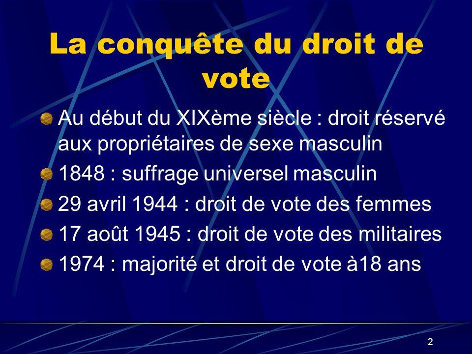 2 La conquête du droit de vote Au début du XIXème siècle : droit réservé aux propriétaires de sexe masculin 1848 : suffrage universel masculin 29 avri