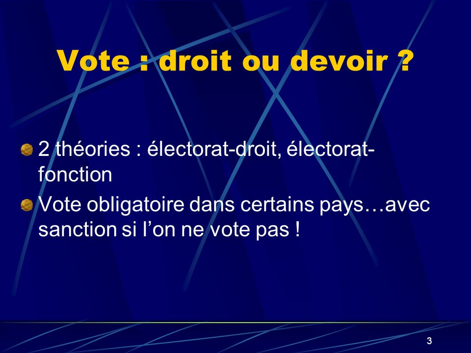 3 Vote : droit ou devoir ? 2 théories : électorat-droit, électorat- fonction Vote obligatoire dans certains pays…avec sanction si lon ne vote pas !
