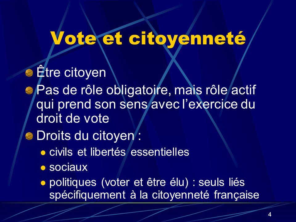 4 Vote et citoyenneté Être citoyen Pas de rôle obligatoire, mais rôle actif qui prend son sens avec lexercice du droit de vote Droits du citoyen : civ