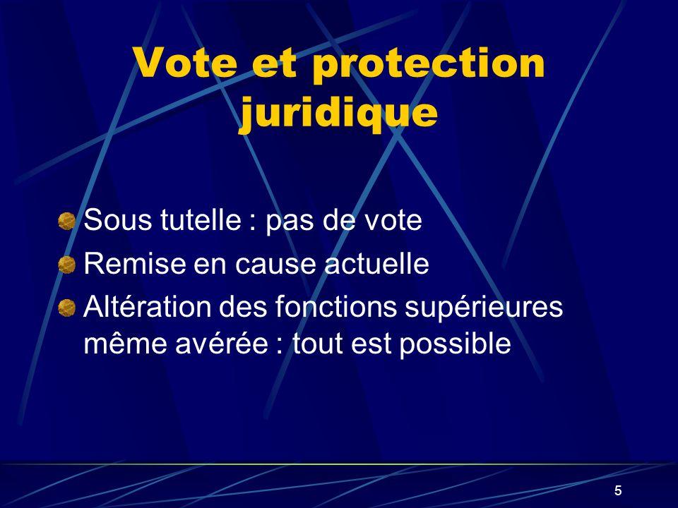 5 Vote et protection juridique Sous tutelle : pas de vote Remise en cause actuelle Altération des fonctions supérieures même avérée : tout est possibl