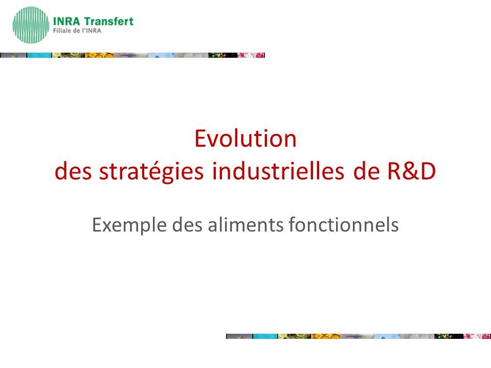 Evolution des stratégies industrielles de R&D Exemple des aliments fonctionnels