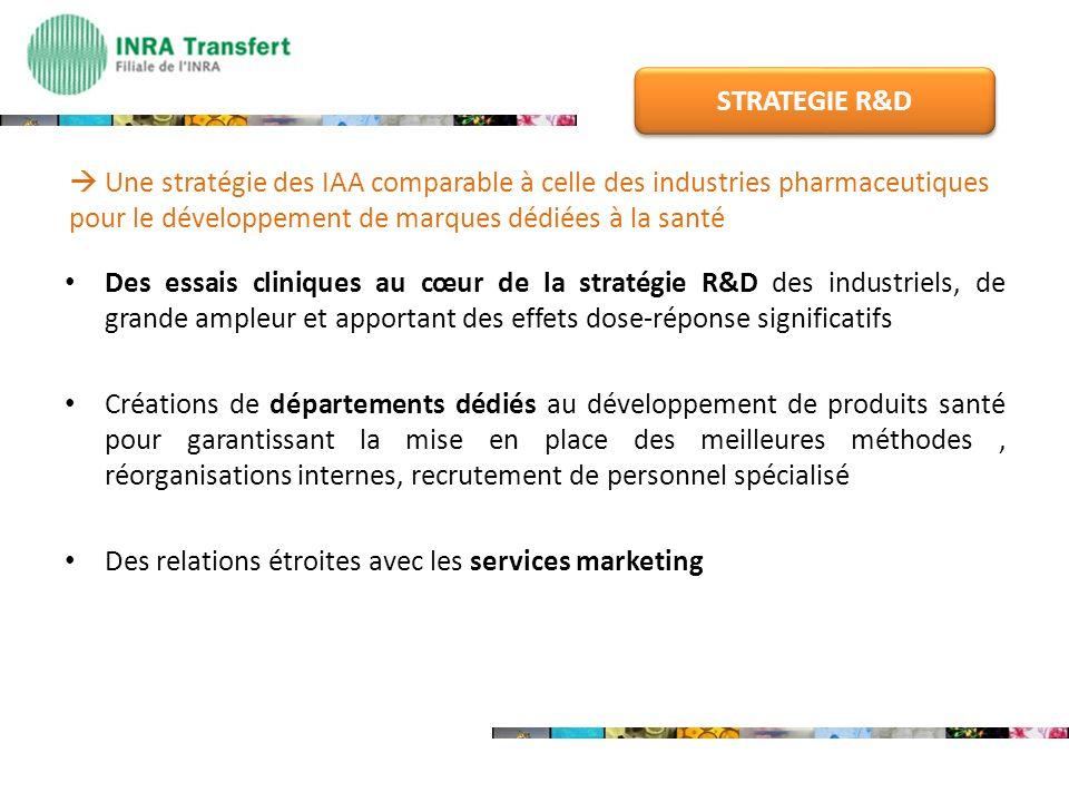 Des essais cliniques au cœur de la stratégie R&D des industriels, de grande ampleur et apportant des effets dose-réponse significatifs Créations de dé