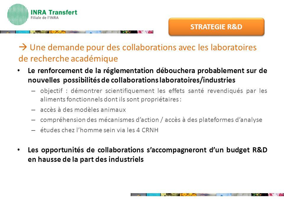 Le renforcement de la réglementation débouchera probablement sur de nouvelles possibilités de collaborations laboratoires/industries – objectif : démo